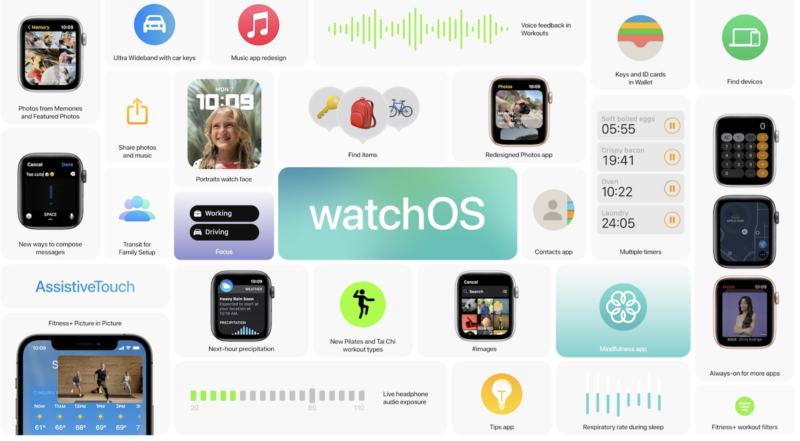 watchOS 8 brings new health and messaging features to the Apple Watch this year